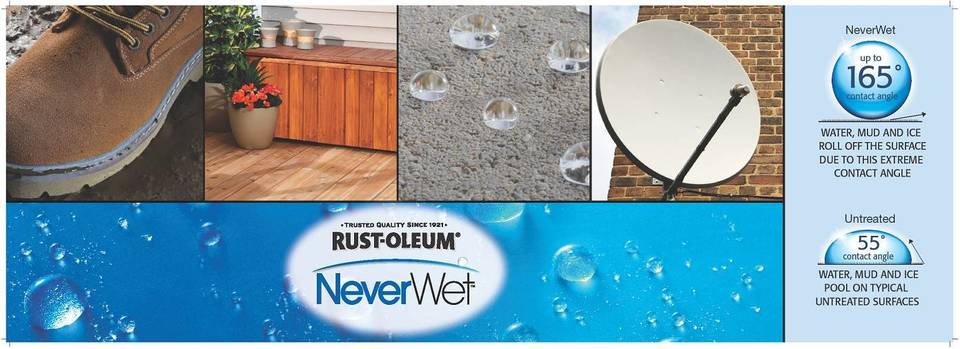NeverWet® Rain Repellent